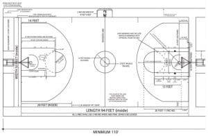 NBA Court regulation diagram